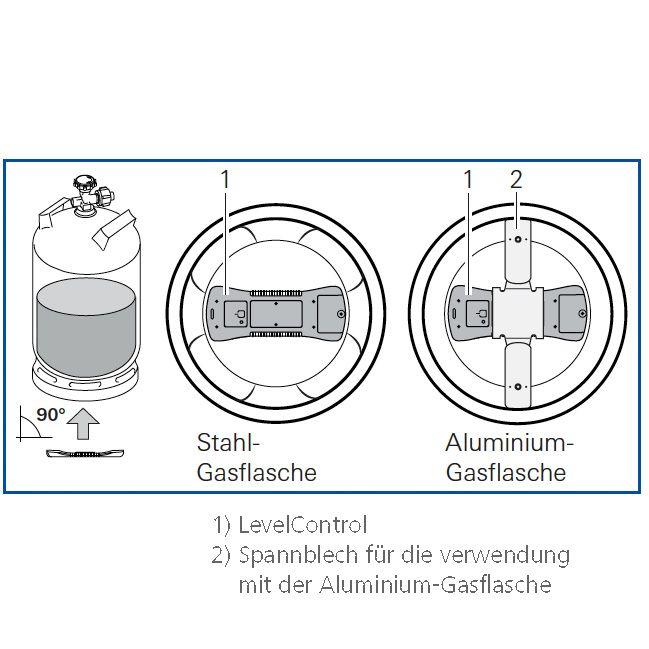 Truma Adaptér Truma LevelControl pro hliníkové láhve